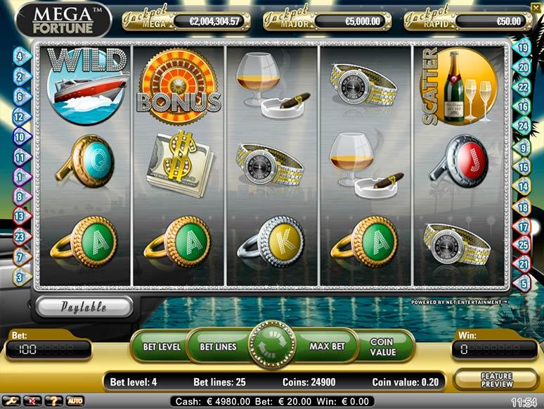 Les machines à sous Wheel of Fortune– Jouez en ligne